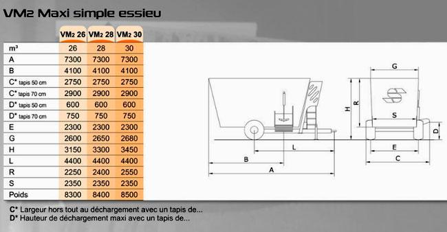 Caractéristiques techniques mélangeuses simple essieu VM2 MAXI