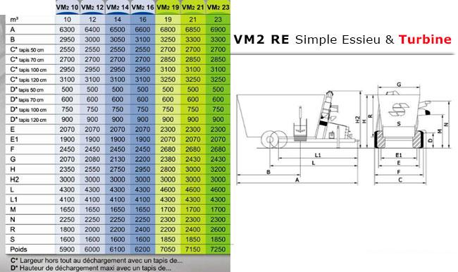 Caractéristiques techniques mélangeuses simple essieu VM2 RE
